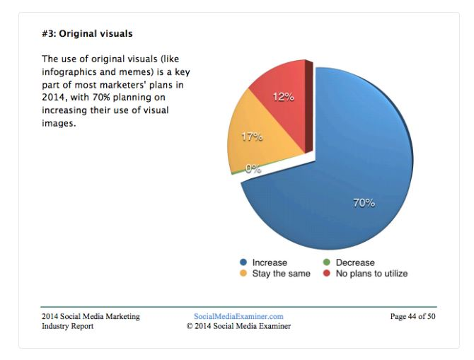 Social Media Examiner reports that 70% of marketers plan to increase their use of visual assets this year.